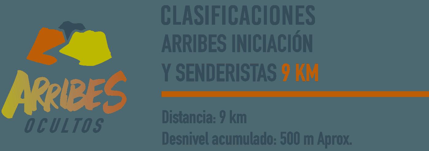 Cabecera clasificaciones arribes iniciación