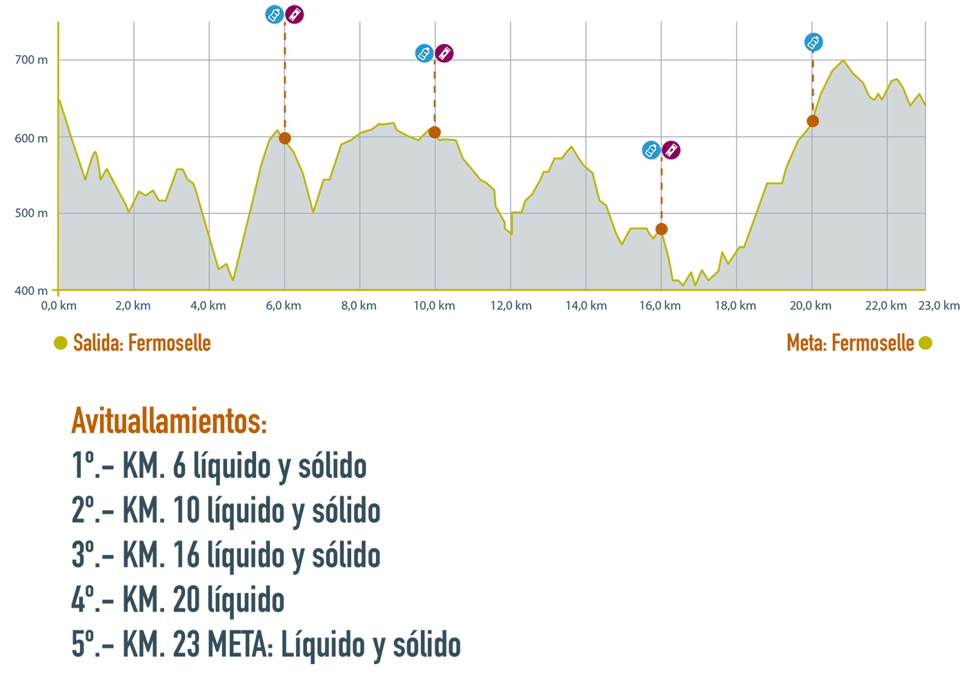 Arribes Gran Premio Ruta del Vino 2020 - perfil